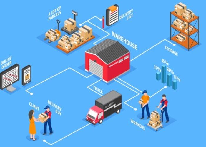 Dropshipping e Picking: il tuo e-commerce con una logistica simile a Amazon Prime